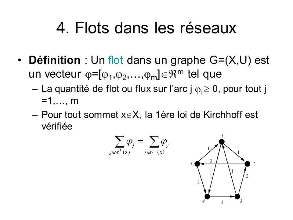 Flots dans les réseaux Définition : Un flot dans un graphe G=(X,U) est un vecteur =[1,2,…,m]m tel que.